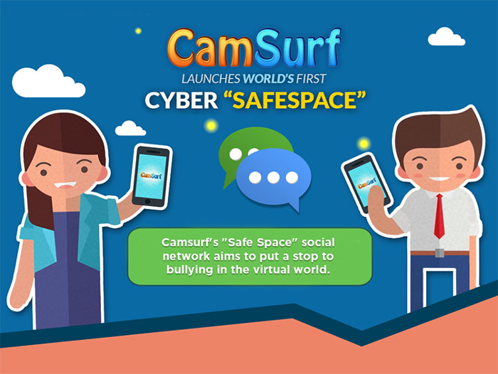 How to use Camsurf